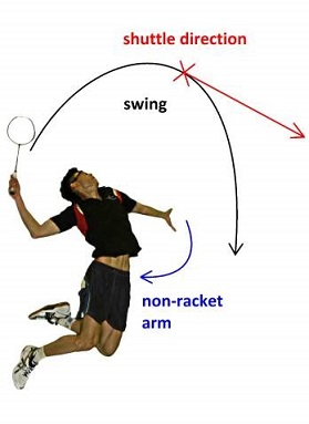 badminton how to play rules