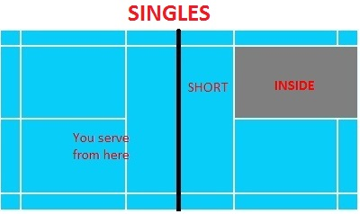 Border Lines for Singles During Service
